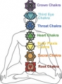 CHAKRA JOURNEY WORKSHOP